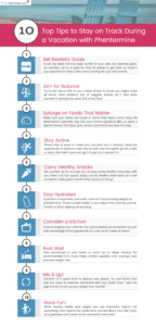 infographic about how to stay on track during a vacation with phentermine