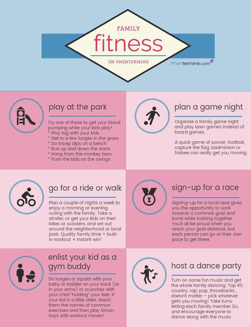 family fitness on phentermine infographic