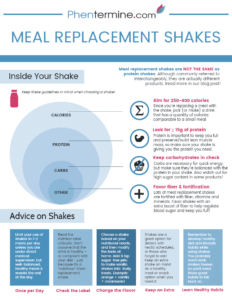 meal replacement shakes infographic