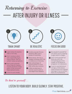 exercise after injury or illness infographic