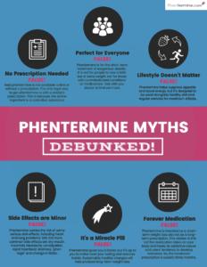 phentermine myths infographic