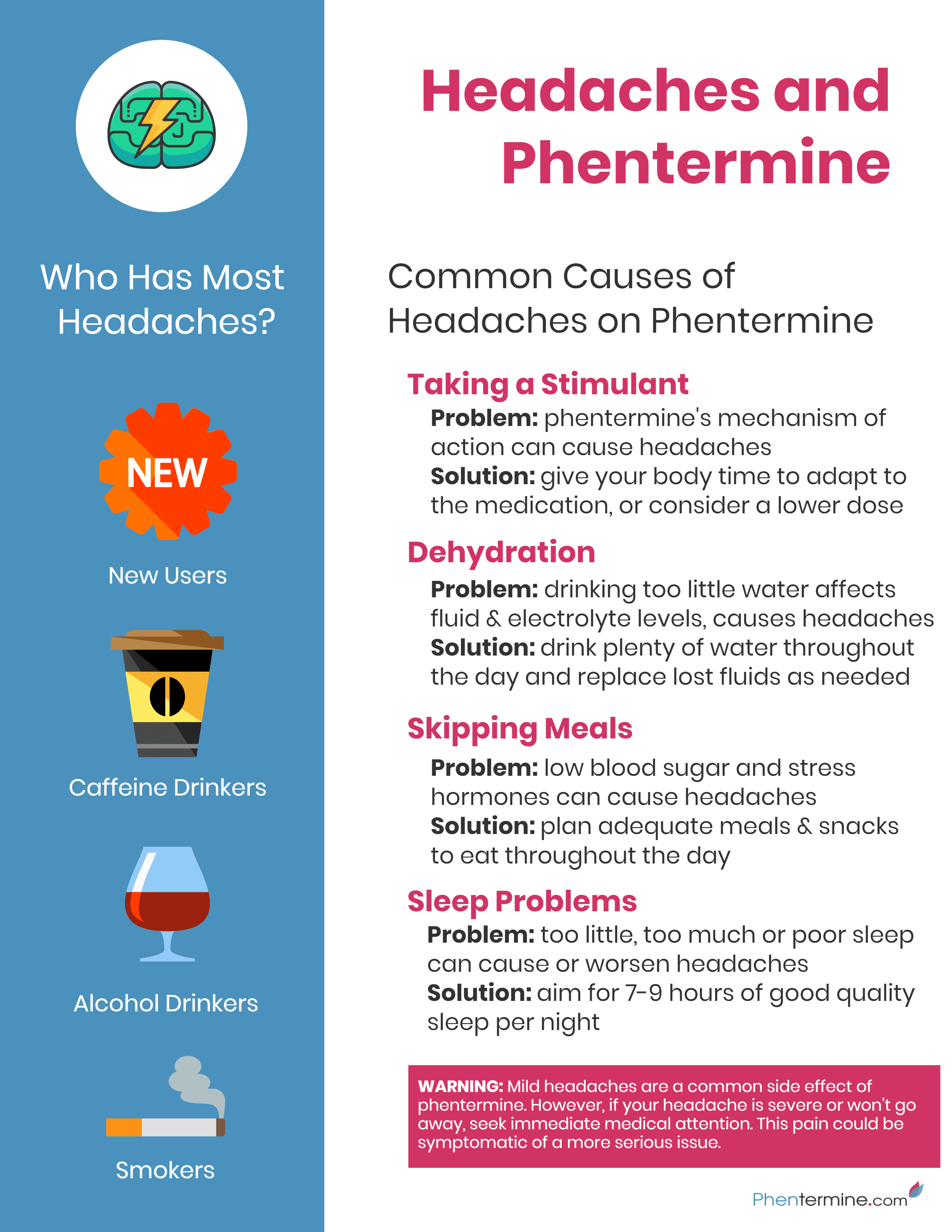 headaches and phentermine infographic
