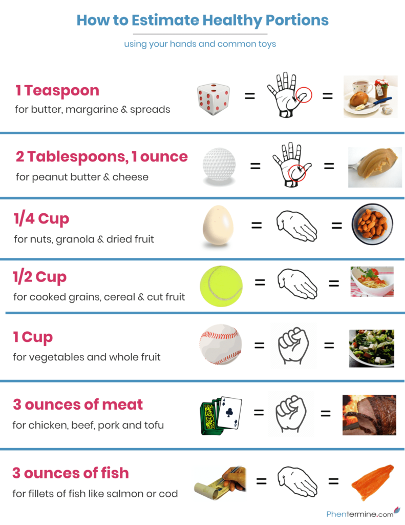 portion-control-infographic