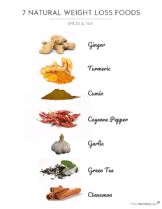 natural weight loss foods infographic
