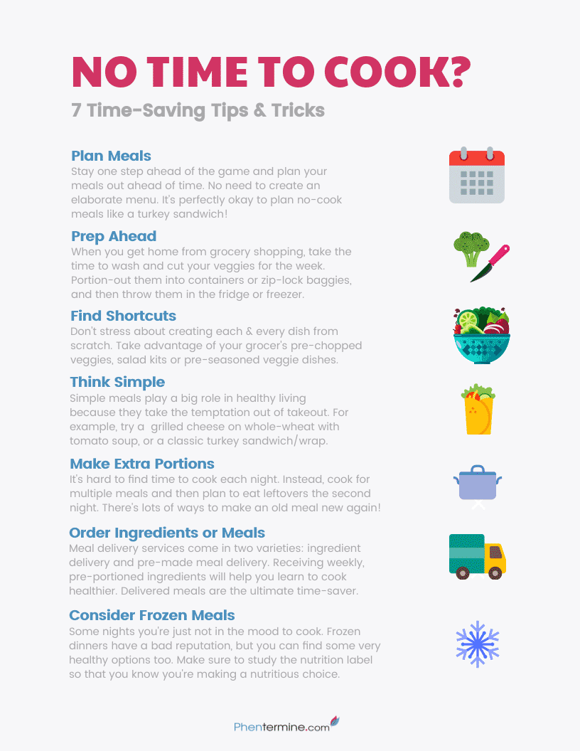 no time to cook infographic