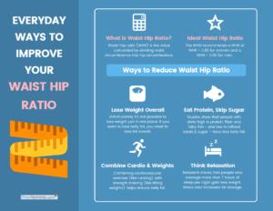 waist hip ratio infographic