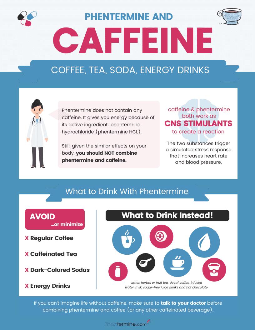 phentermine and coffee infographic