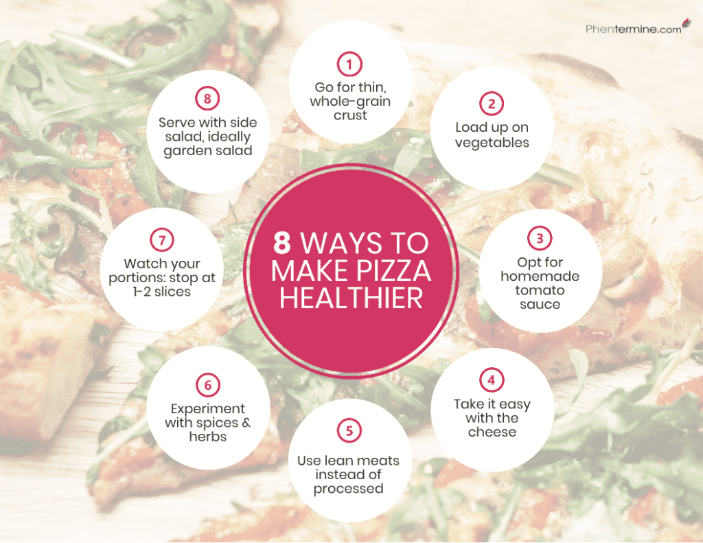 healthy pizza infographic