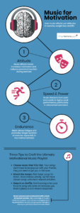 music for motivation infographic