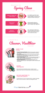 Spring Clean Your Pantry Infographic
