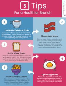 Brunch Tips Infographic