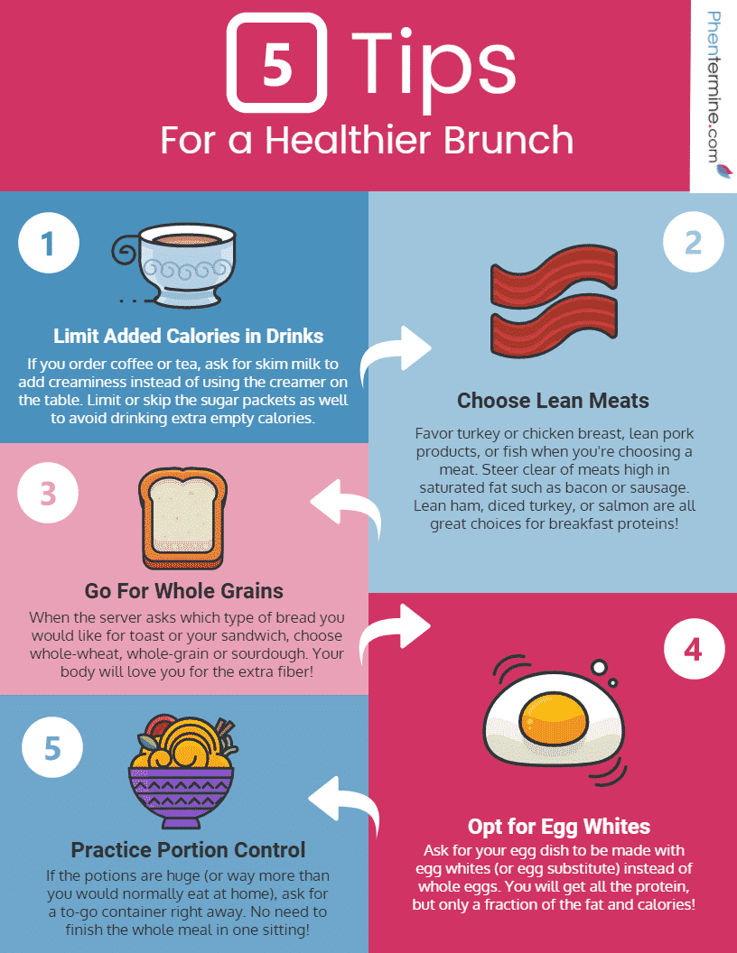 Brunch Tips Infographic
