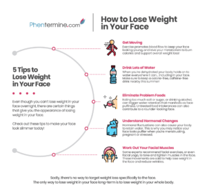 How to Lose Weight in Your Face Infographic