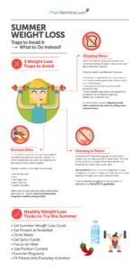 SummerWeightLoss-Infographic