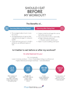 should-I-eat-before-I-workout-infographic