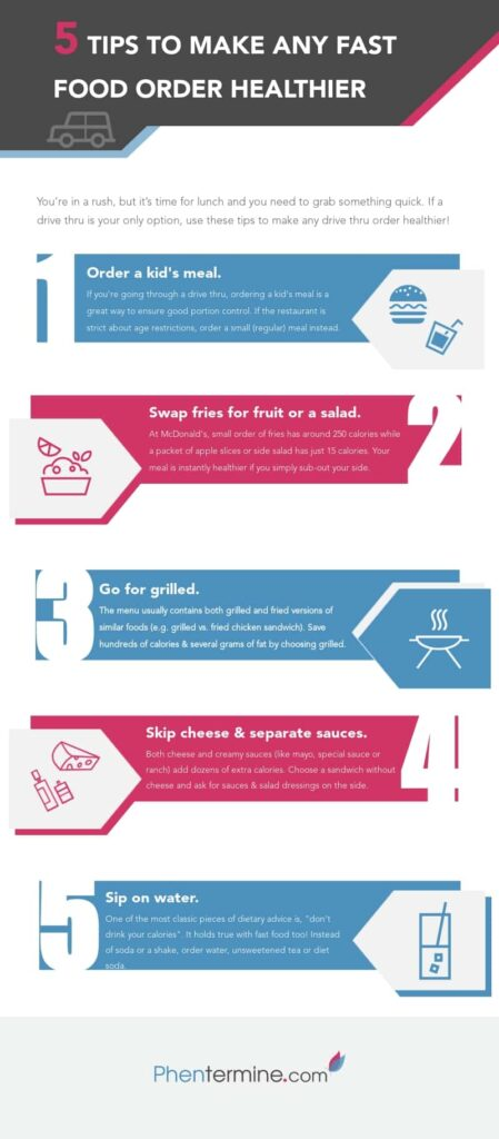 Healthy Fast Food Options Infographic