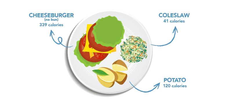 healthy plate ideas_cheeseburger