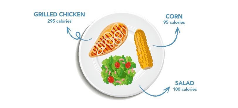 healthy plate ideas_chicken