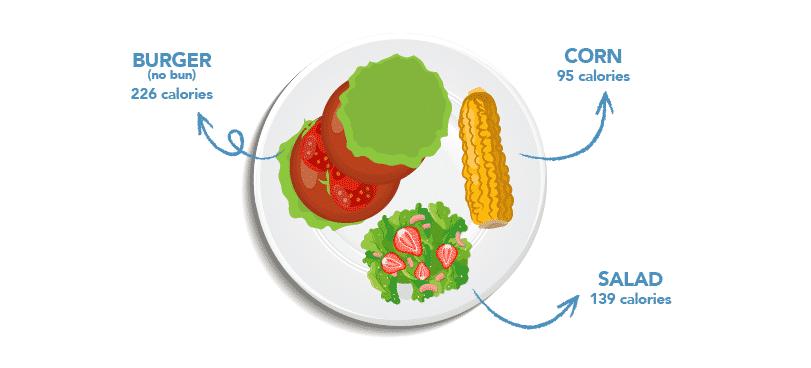 healthy plate ideas_hamburger