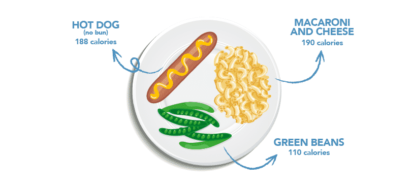 healthy plate ideas_hot dog