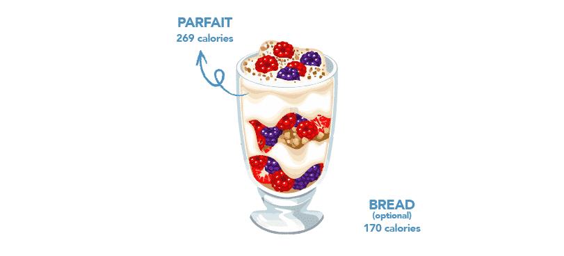 healthy plate ideas_parfait