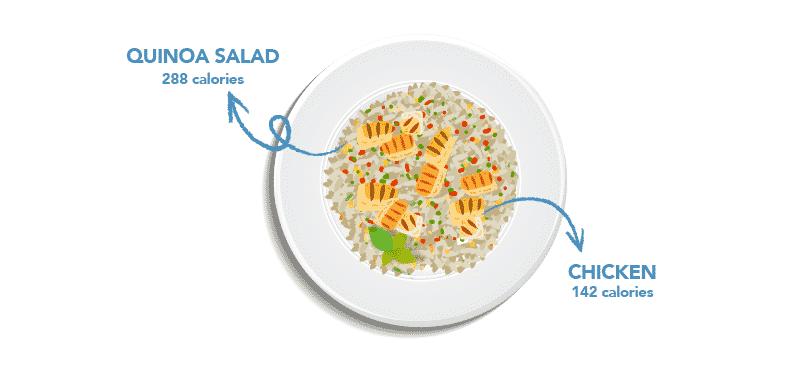healthy plate ideas_quinoa salad