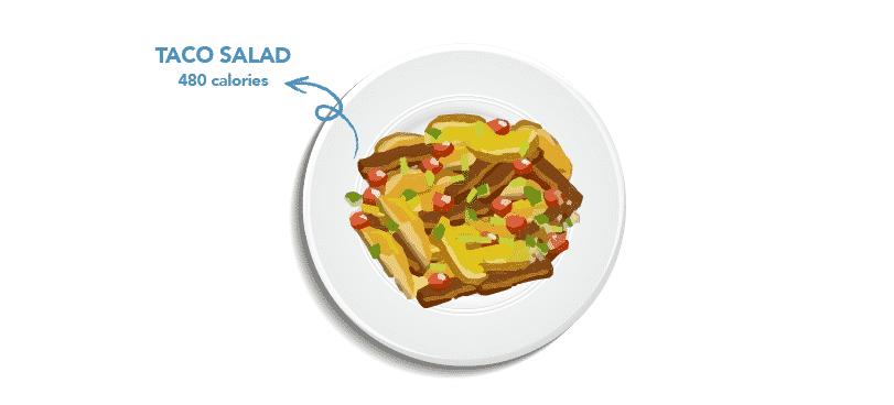 healthy plate ideas_taco salad