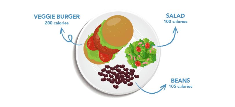 healthy plate ideas_veggie burger