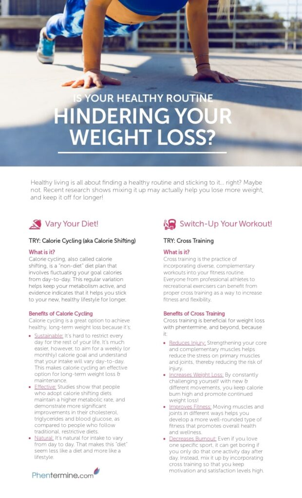 infographic on calorie cycling, cross training and weight loss