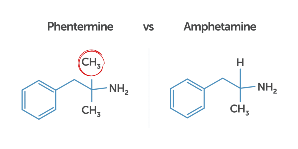 chemical structure drawings: phentermine vs. amphetamine