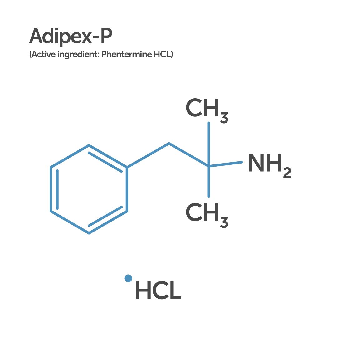 Adipex-P structure
